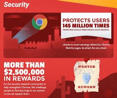 La protezione contro le minacce della Rete e i riconoscimenti attribuiti a chi segnala bug
