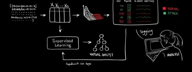 MIT AI2