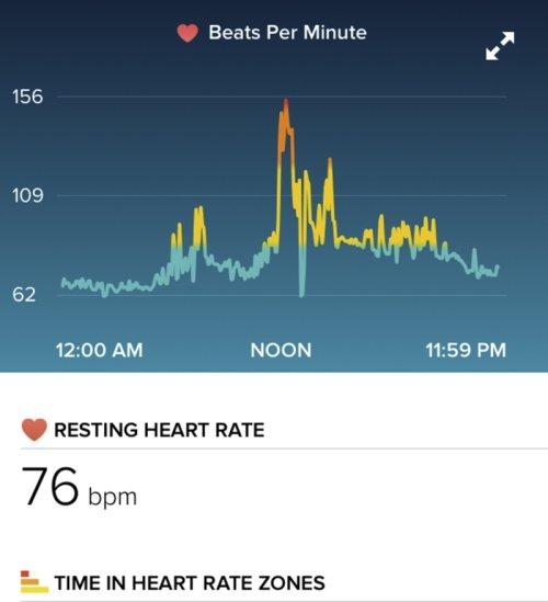 Screenshot dell'app Fitbit per iOS che mostra i battiti irregolari.
