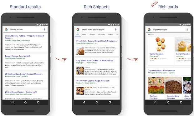 Le nuove Rich Cards di Google: più informazioni direttamente nelle SERP (pagine dei risultati) del motore di ricerca