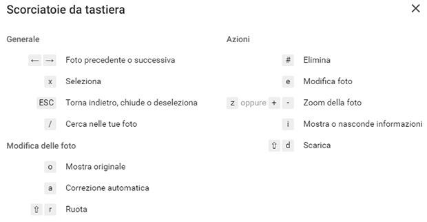Le scorciatoie a tastiera per l'utilizzo di Google Foto in versione desktop