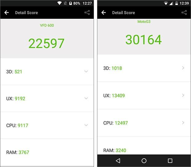 AnTuTu Benchmark: a sinistra i risultati del test ottenuti da Vodafone Smart prime (2016), a destra quelli del Motorola Moto G (2015)