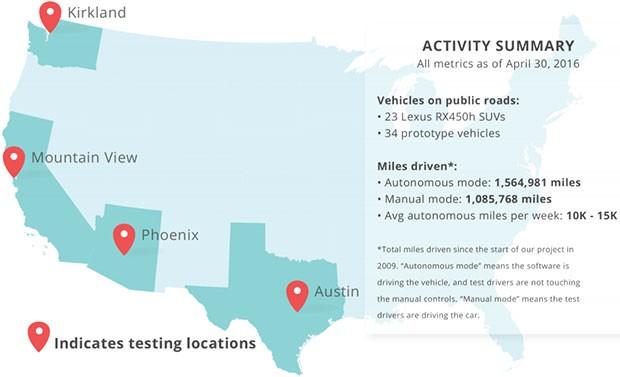 Le città che ospitano le self-driving car di Google e le statistiche riguardanti la fase di test