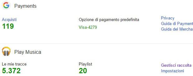 Le statistiche riportate su Google Dashboard in merito ai pagamenti e alla piattaforma di streaming Play Musica