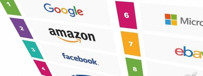I brand più influenti secondo la classifica IPSOS