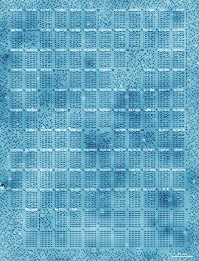 Una parte della lezione di Richiard Feynman memorizzata in 1 KB di memoria creata con atomi di cloro.
