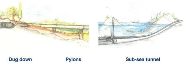 L'infrastruttura terrestre e marina che sosterrà il sistema di trasporto