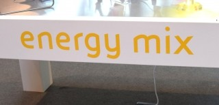Eni Energy Mix