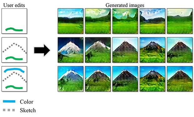 Un esempio contenuto nella documentazione Generative Visual Manipulation on the Natural Image Manifold