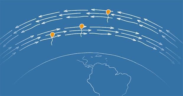 I palloni di Loon salgono e scendono in altezza per sfruttare i venti in quota e mantenere la loro posizione
