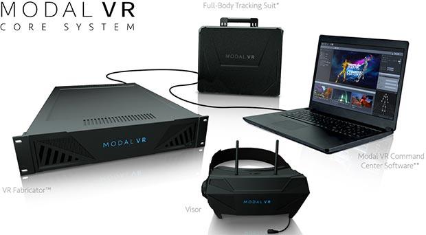 Le componenti del sistema Modal VR per la realtà virtuale