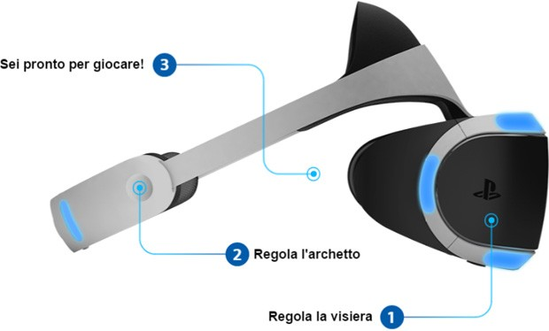 È sufficiente seguire tre step per immergersi nella realtà virtuale di PlayStation VR