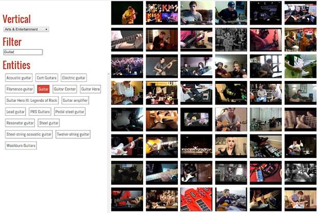I filmati raccolti e catalogati all'interno del database YouTube-8M