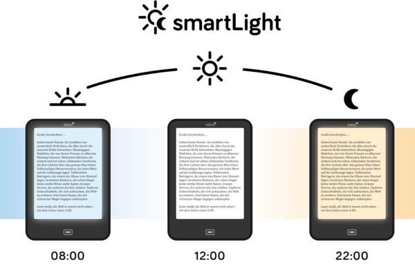 Tolino, tecnologia Smartlight