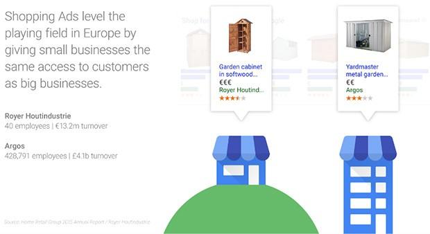 L'advertising su Google offre visibilità sia alle grandi che alle piccole realtà imprenditoriali
