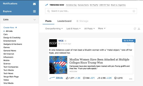 Facebook compra il tool di analisi CrowdTangle