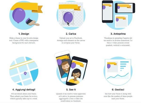 Facebook, tool per creare cornici personalizzate