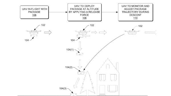 Amazon, i prodotti atterreranno con il paracadute