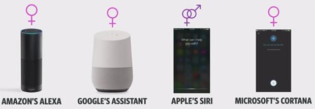 Alexa di Amazon, l'Assistente Google e Cortana di Microsoft parlano solo con voci femminile, ma Siri offre la possibilità di scegliere una controparte maschile
