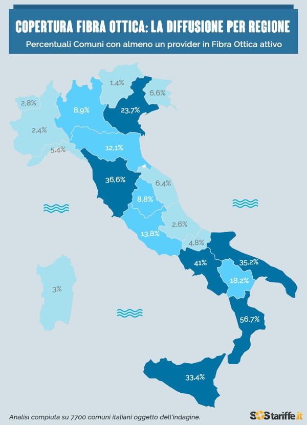Fibra ottica, copertura in Italia