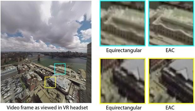 I vantaggi derivantti dall'impiego della tecnologia Equirectangular Projection applicata alla fruizione dei contenuti multimediali nella realtà virtuale