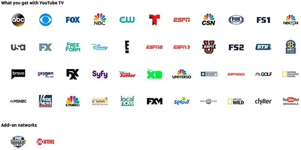 I network e i canali offerti dal nuovo servizio YouTube TV, al debutto oggi negli Stati Uniti