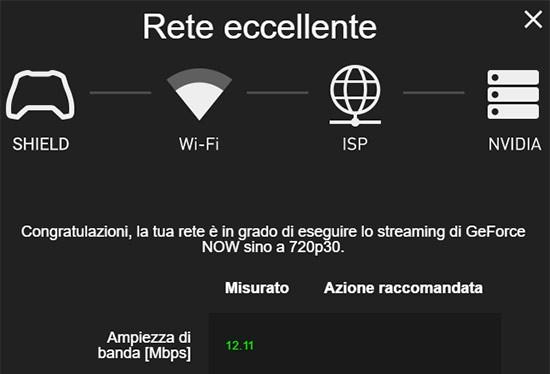 Il test della connessione di NVIDIA, per valutare le performance di GeForce NOW
