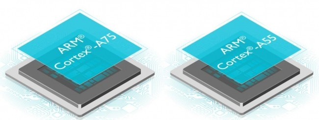 ARM Cortex-A75 e A55