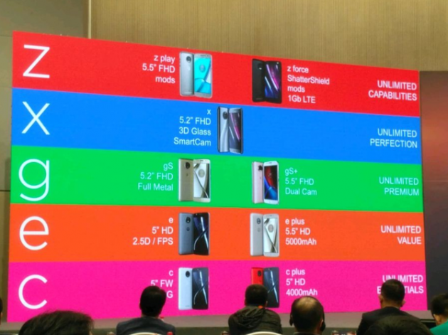 Motorola roadmap