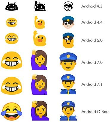 L'evoluzione degli emoji nei sistemi operativi mobili di Google: dalla versione Android 4.3 Jelly Bean al nuovo Android O