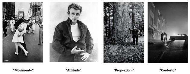 La grammatica delle immagini