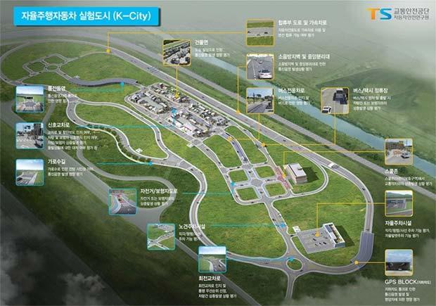 K-City: un'intera città, nella Corea del Sud, dedicata allo sviluppo e ai test delle tecnologie di guida autonoma equipaggiate sulle self-driving car