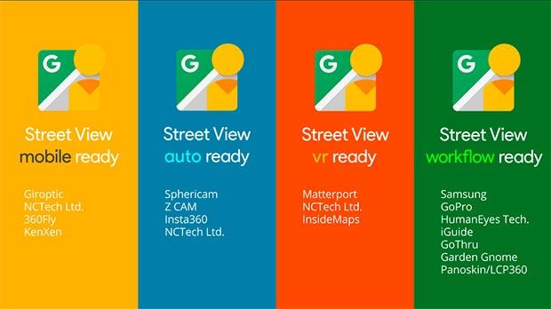 Le videocamere e i dispositivi di acquisizione certificati dal programma Street View ready messo in campo da Google