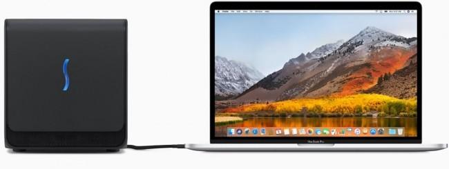 eGPU per Mac