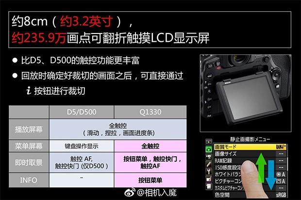 In questa slide si vede chiaramente in azione il display inclinabile posizionato sul retro della Nikon D850