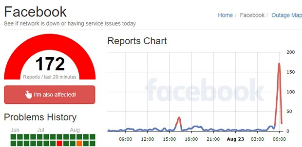 Le segnalazioni relative a #facebookdown su Outage.Report