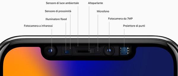 iPhone X, hardware