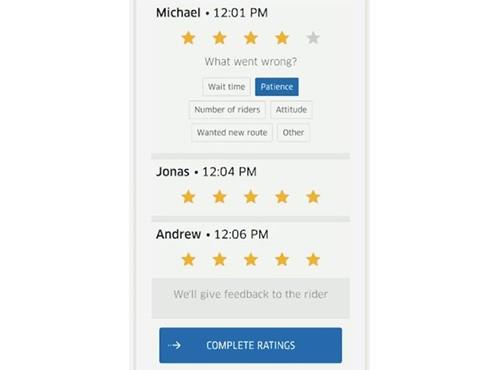 Il sistema di rating dei passeggeri messo a disposizione degli autisti di Uber