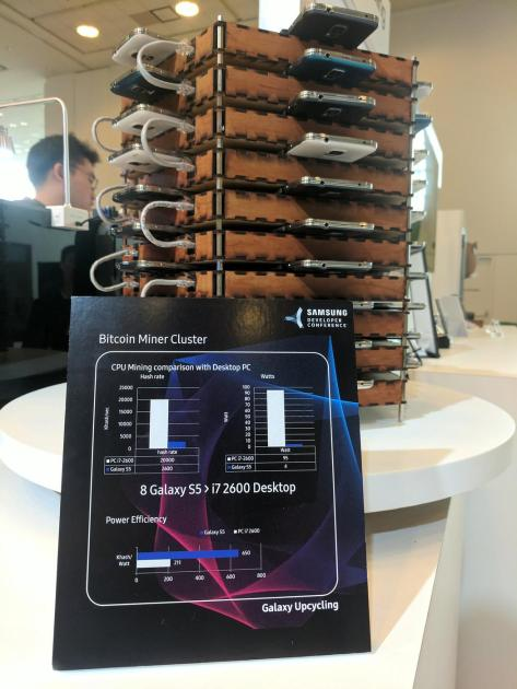 Bitcoin Miner Cluster