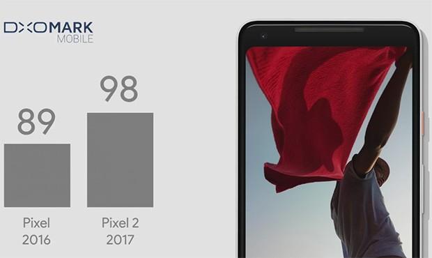 Le performance fotografiche dei Pixel 2 secondo DxOMark