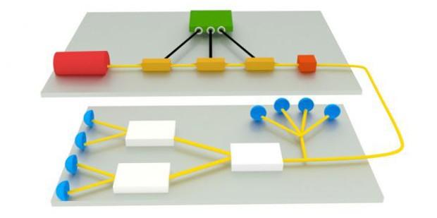 dispositivo-di-comunicazione-quantistica-ad-alta-dimensione