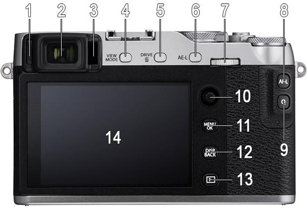 Fujifilm X-E3: il layout dei comandi