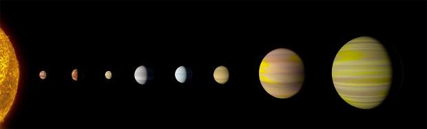 Kepler-90-NASA