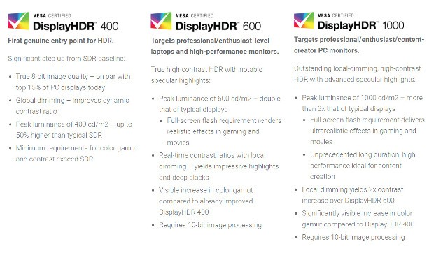VESA-standard-DisplayHDR