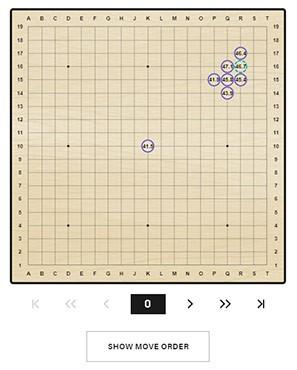 L'interfaccia di AlphaGo Teach, l'intelligenza artificiale che insegna a giocare a Go
