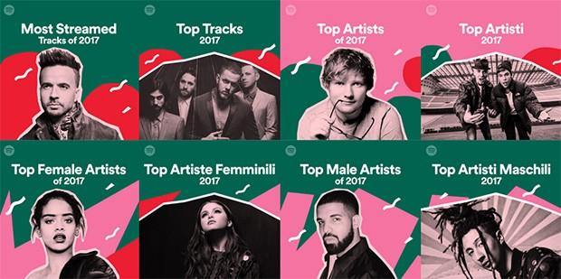 I trend del 2017 su Spotify