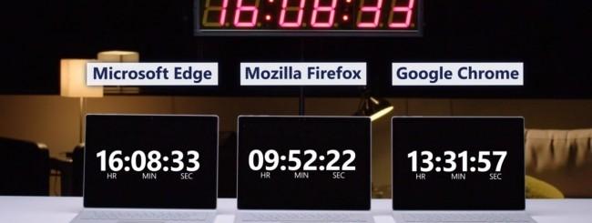Microsoft Edge ancora re nei consumi