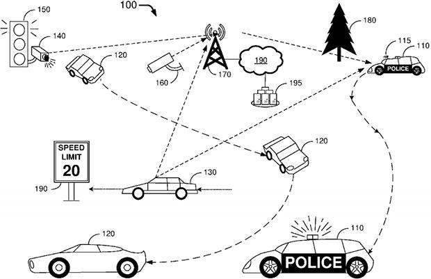 Un'illustrazione contenuta nel brevetto depositato da Ford e relativo alle self-driving car da fornire in dotazione alle forze di polizia
