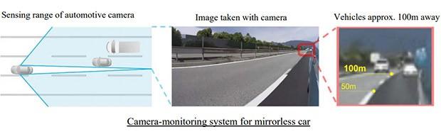 La tecnologia alla base dell'auto senza specchietti progettata da Mitsubishi