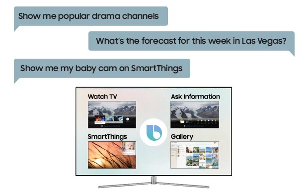 L'intelligenza artificiale dell'assistente Bixby sulle Smart TV di Samsung